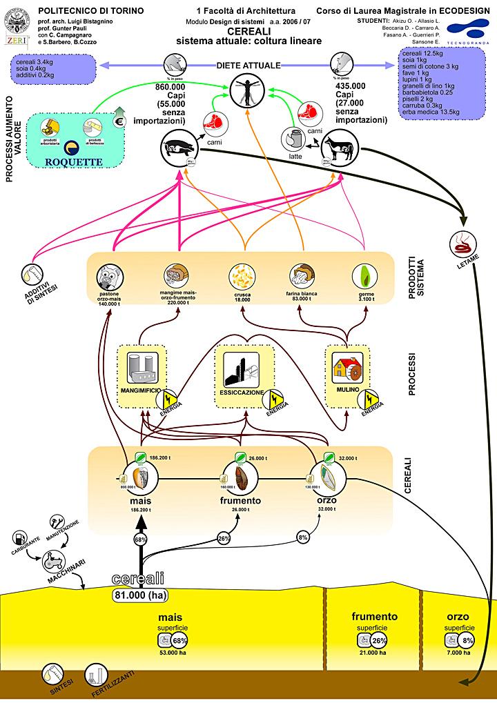 sistemi_complessi_Pagina_1